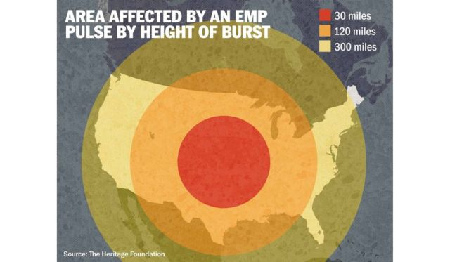 area-effected-by-emp-burst